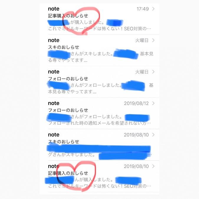 【ビズった】有料noteの購入ありましたー!!